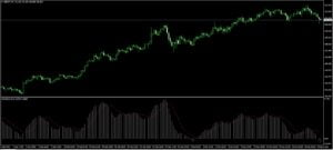 The 5 Best MT4 Trading Tools MACD